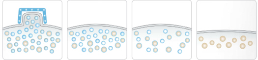 Cryo-process
